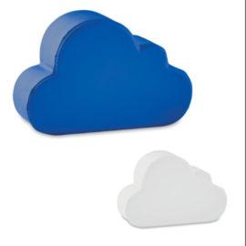 Αντιστρές μπαλάκια Σύννεφο, Αντιστρές μπαλάκια, εκτύπωση σε αντιστρές,